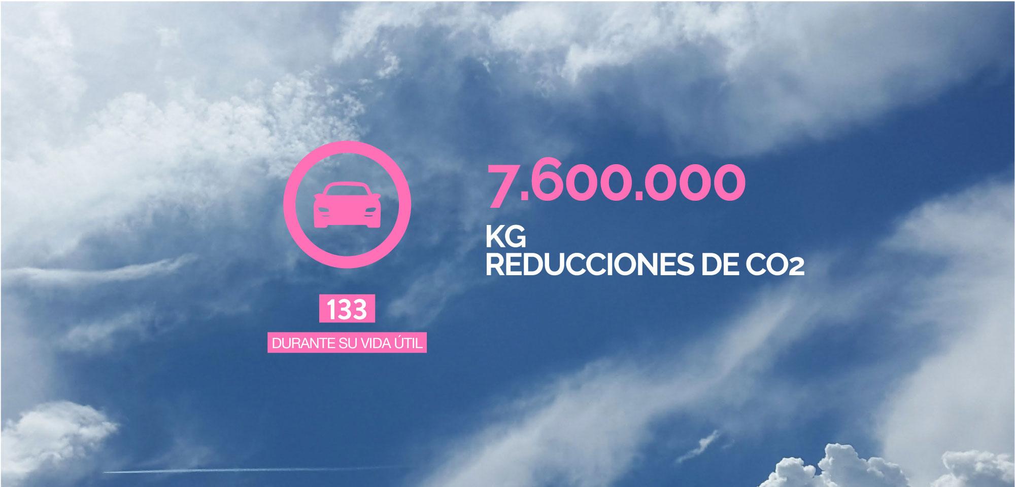 Sostenibilidad Ecolife by Belda Llorens Hilos Ecologicos