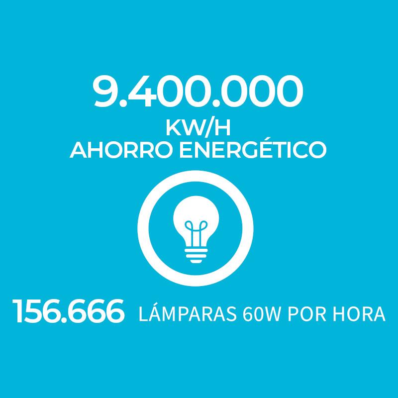 Ahorro Energetico Ecolife Yarns